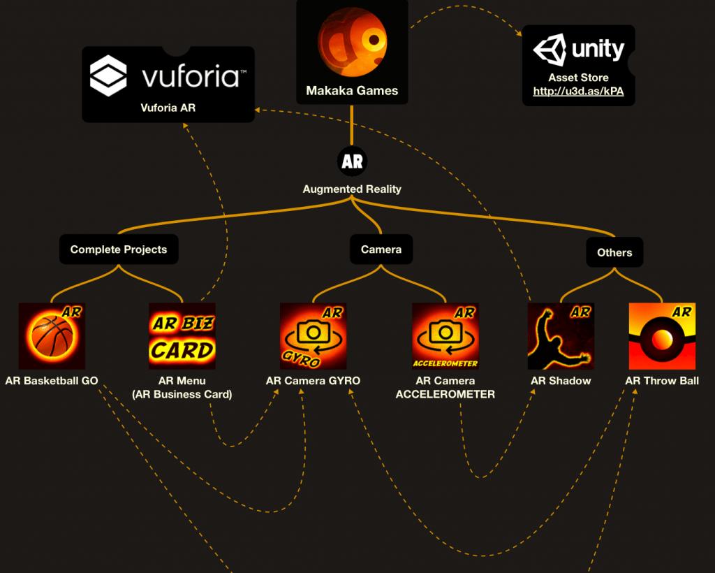 New AR Unity Assets   Map   Asset Store