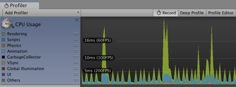 CPU Spikes in Unity — Performance Issues